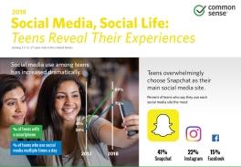 2018_cs_socialmediasociallife_infographicimage_1 (1)